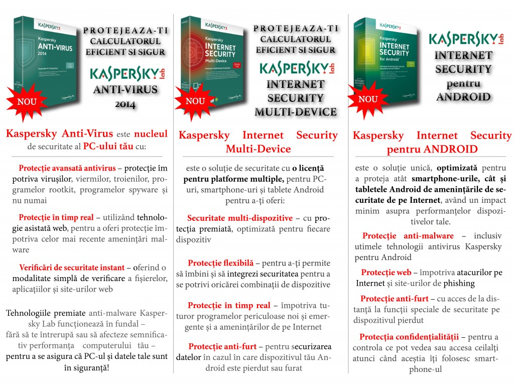 Kaspersky Newsletter